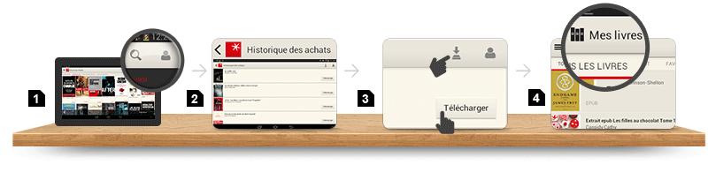 Lire un e-book sur Android